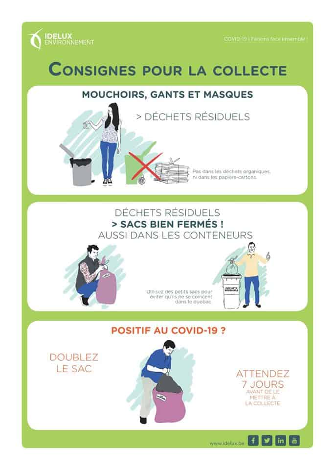 Coronavirus : collecte des déchets : Arlon , Virton , Florenville , Libramont